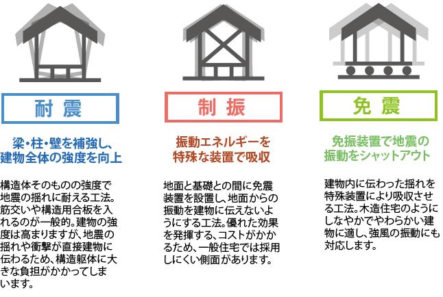 耐震イラスト4.png